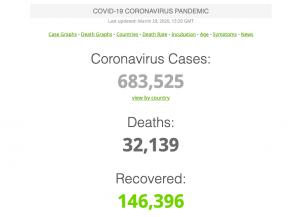 healthroom coronavirus covid-19 count
